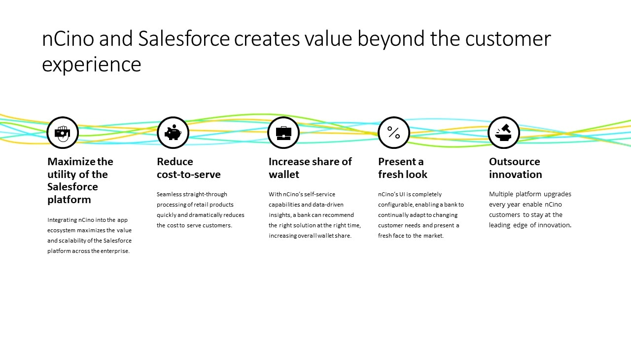 nCino and Salesforce value beyond the customer experience infographic