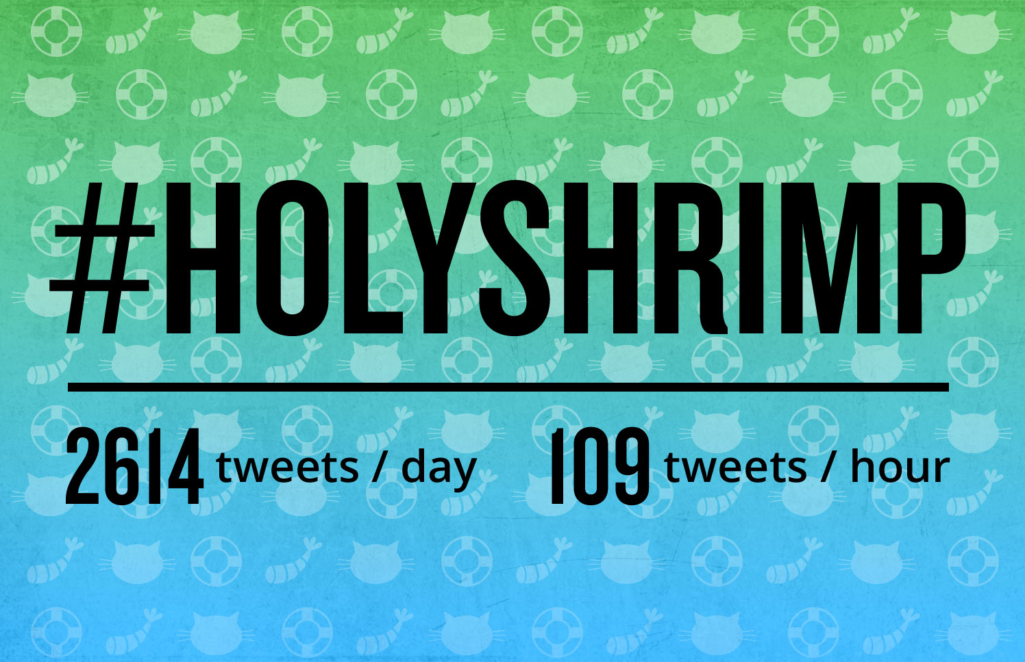 Gradient pattern overlayed with #holyshrimp 2614 tweets/day 109 tweets/hour